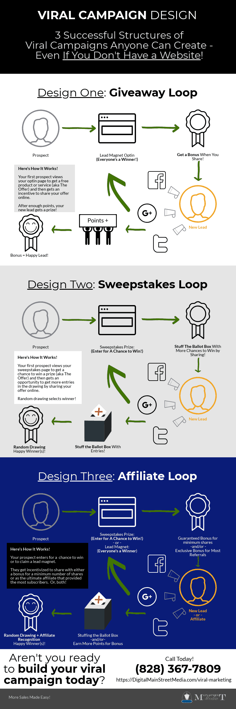 How Do You Design a Viral Campaign Infographic